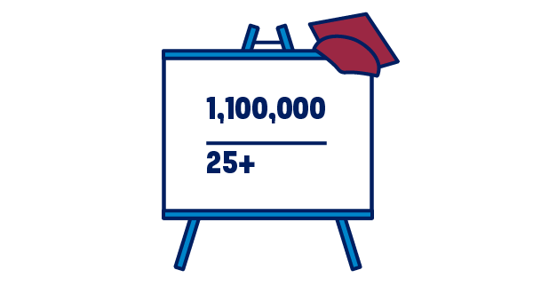 Illustration of a whiteboard showing that 1.1 million graduates over 25 would consider teaching